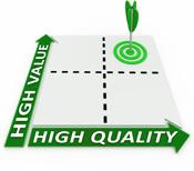 quality-btrade